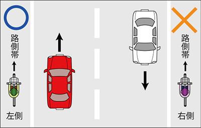 自転車は車道の左側