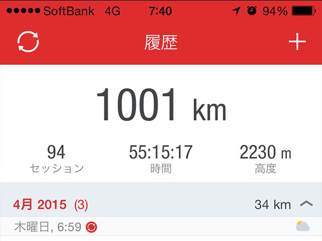 1000km走破
