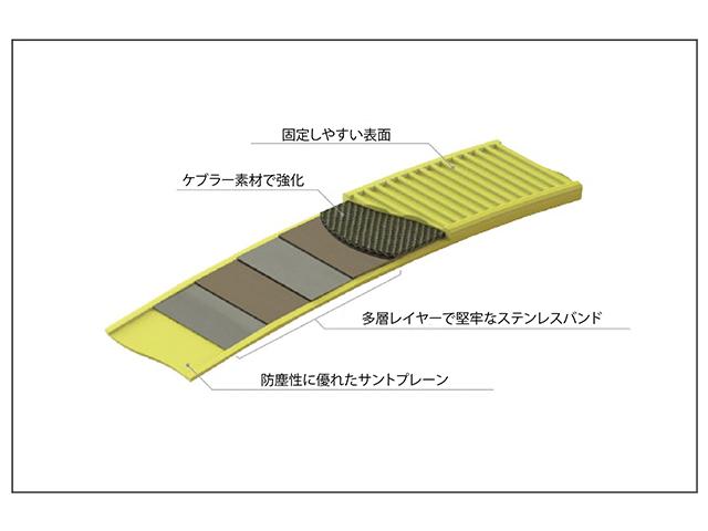 ステンレス鋼の多重構造